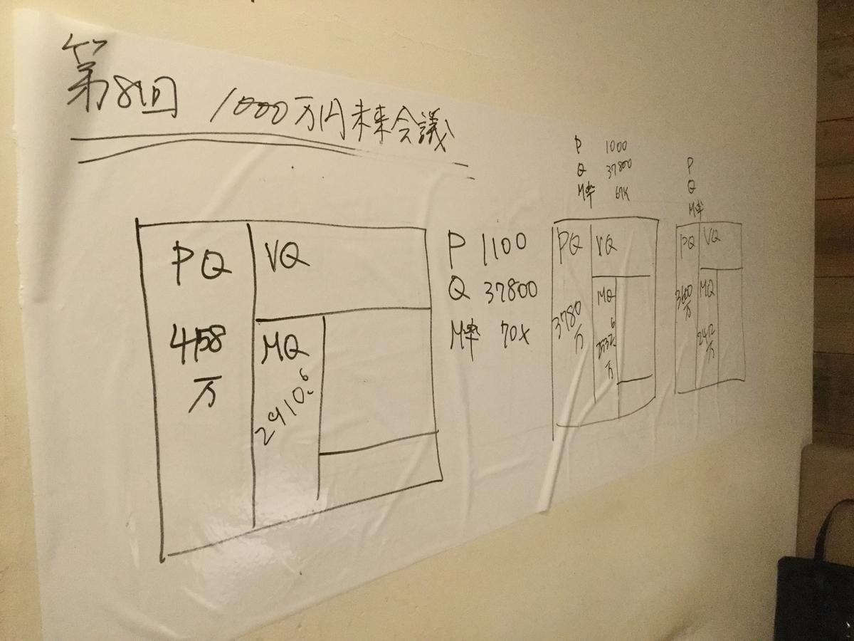 f:id:tatsumix:20200526104519j:plain