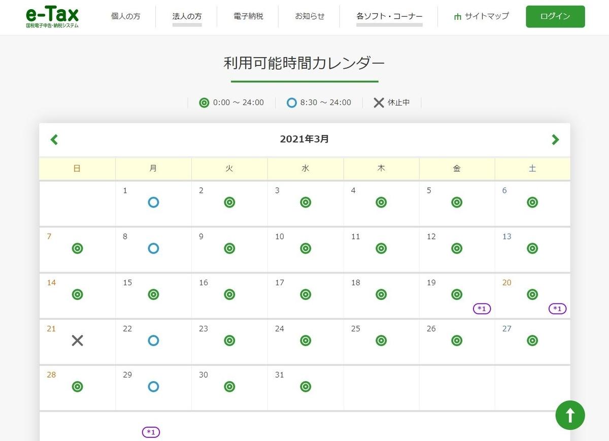 f:id:tatsumix:20210321105642j:plain