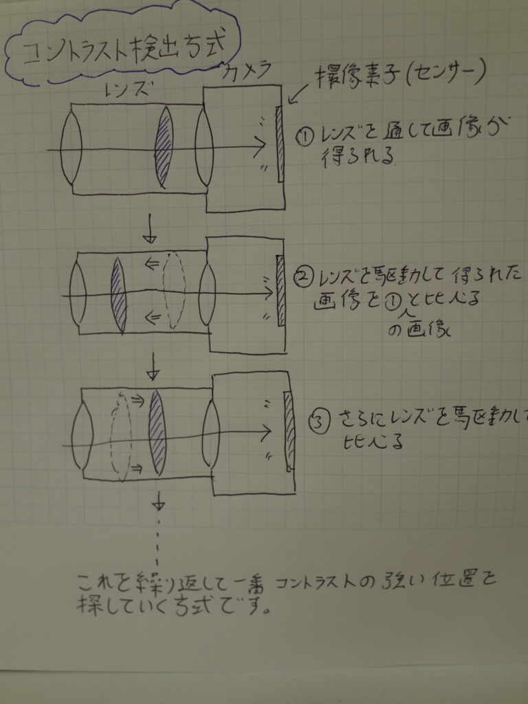 f:id:tatsumo77:20170516194740j:plain