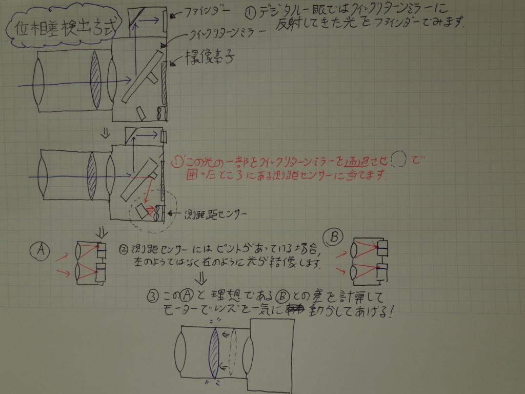 f:id:tatsumo77:20170516194809j:plain