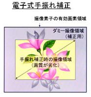 f:id:tatsumo77:20170527113853p:plain