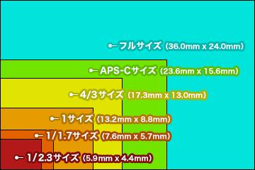 f:id:tatsumo77:20170530102619p:plain