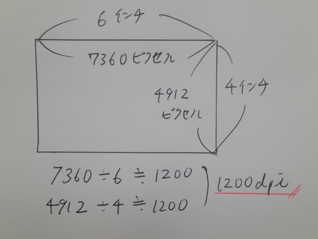 f:id:tatsumo77:20170726215201j:plain