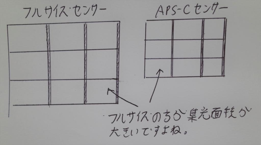 f:id:tatsumo77:20170726215424j:plain