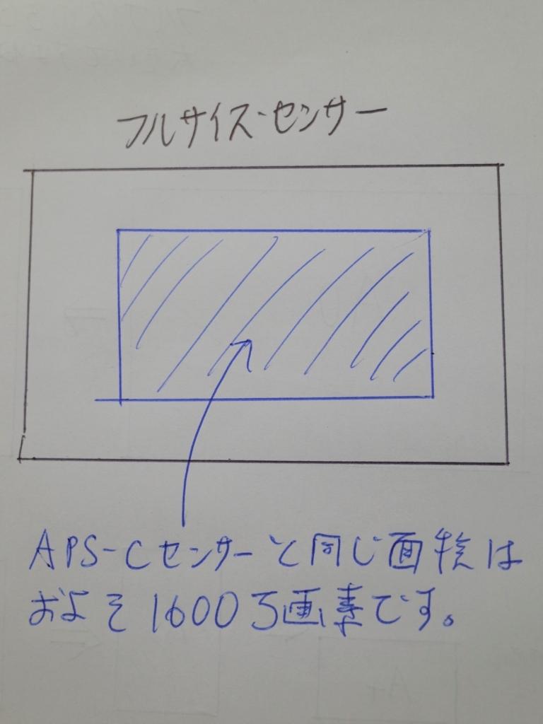 f:id:tatsumo77:20170726215518j:plain