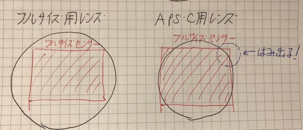 f:id:tatsumo77:20170802224013j:plain