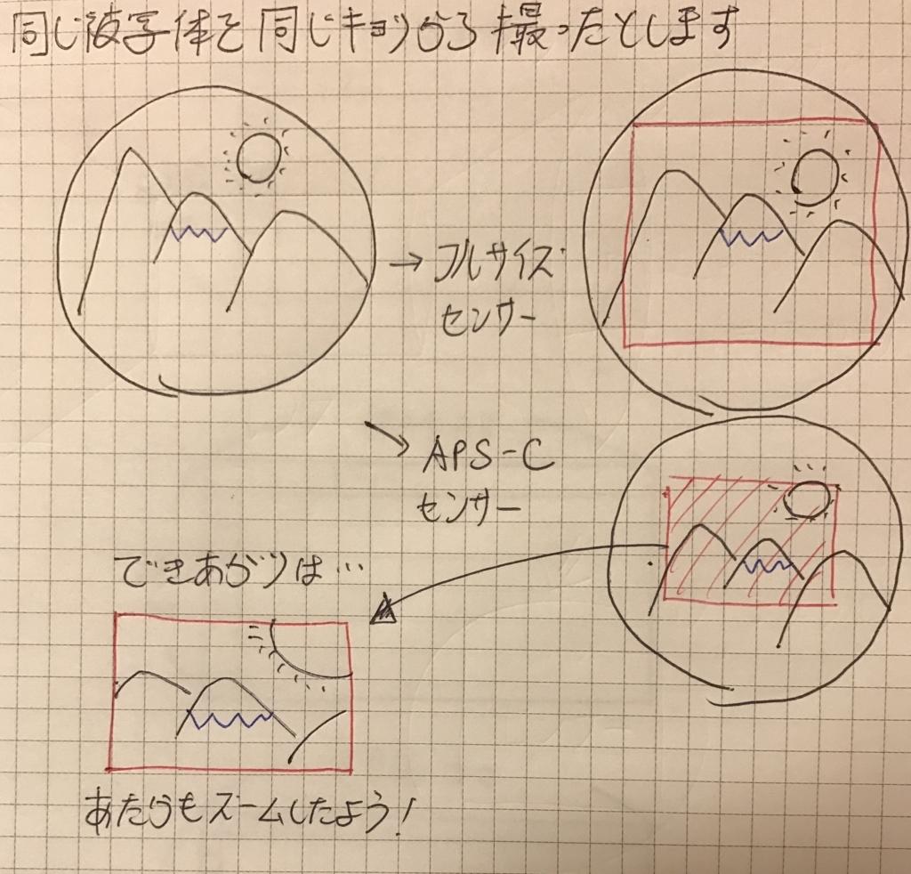 f:id:tatsumo77:20170802224057j:plain