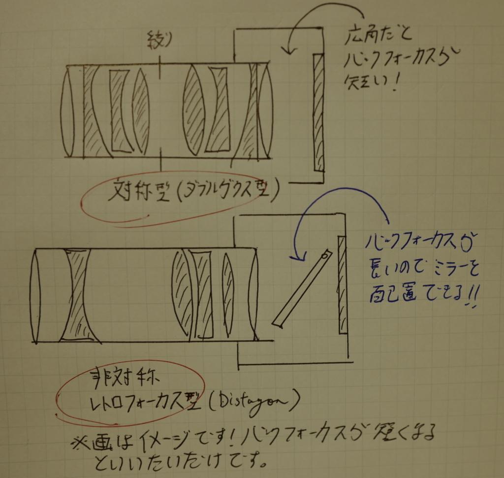 f:id:tatsumo77:20170811214911j:plain