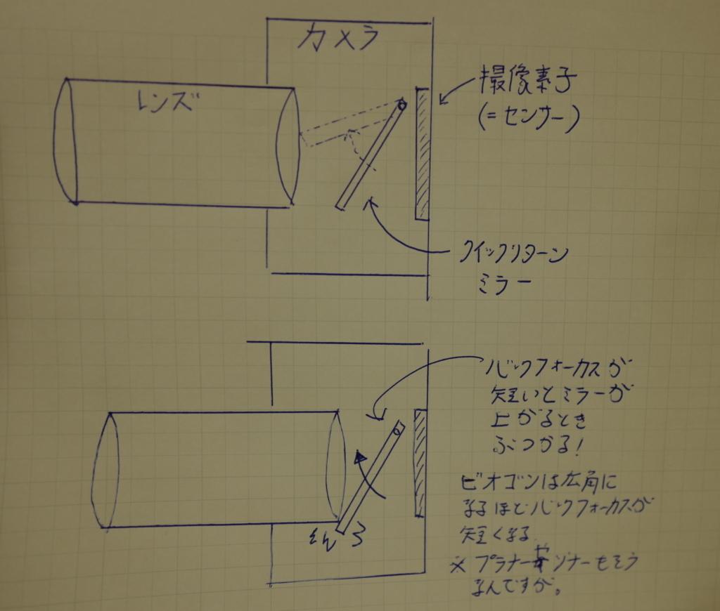 f:id:tatsumo77:20170811215007j:plain