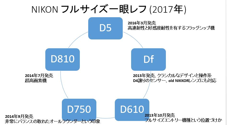 f:id:tatsumo77:20170922180555p:plain