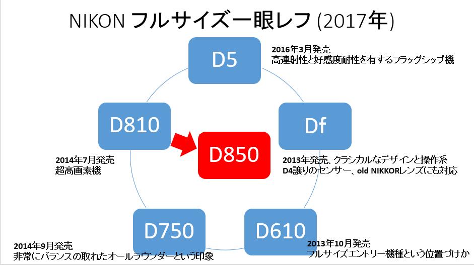 f:id:tatsumo77:20170922180738p:plain