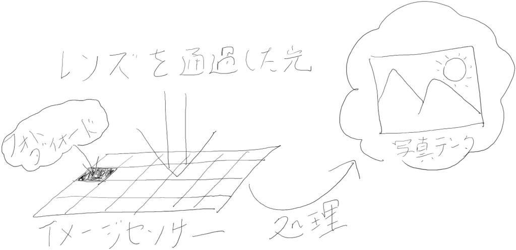 f:id:tatsumo77:20171113095528p:plain