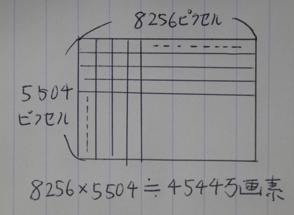 f:id:tatsumo77:20171114104634j:plain