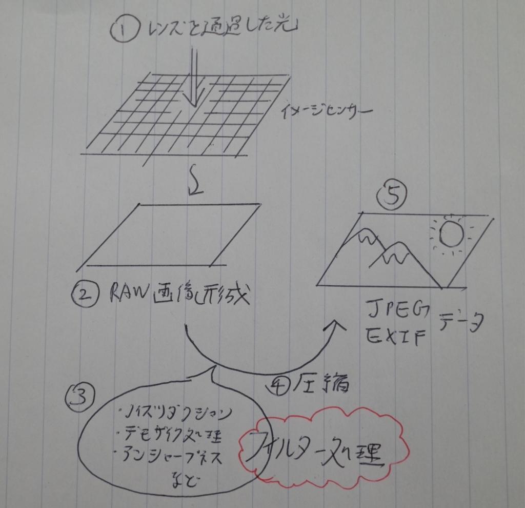 f:id:tatsumo77:20171114104831j:plain