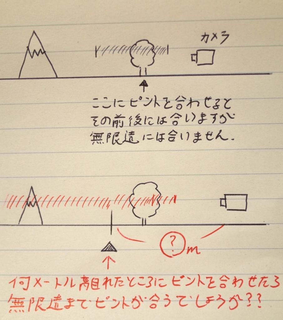 f:id:tatsumo77:20171122231511j:plain
