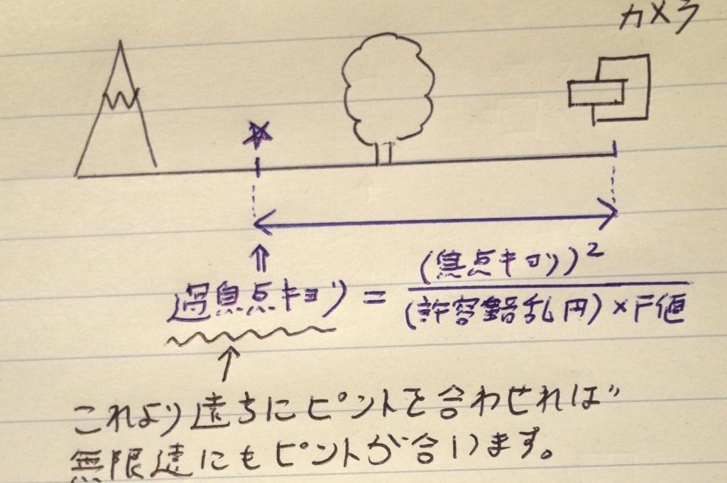 f:id:tatsumo77:20171122231645j:plain