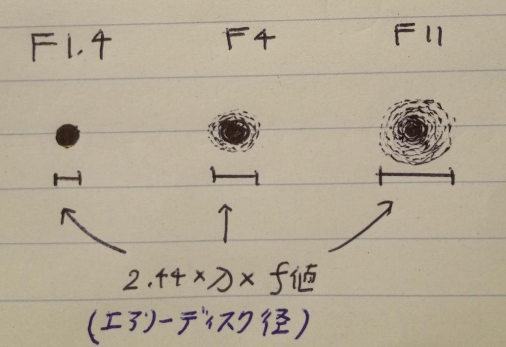 f:id:tatsumo77:20171122231709j:plain