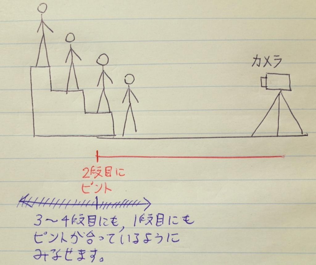 f:id:tatsumo77:20171202153136j:plain