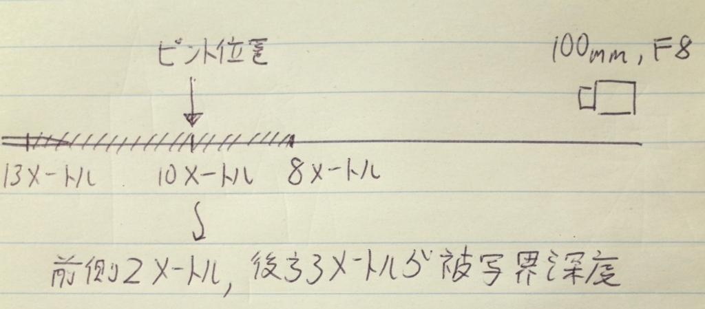 f:id:tatsumo77:20171202153229j:plain