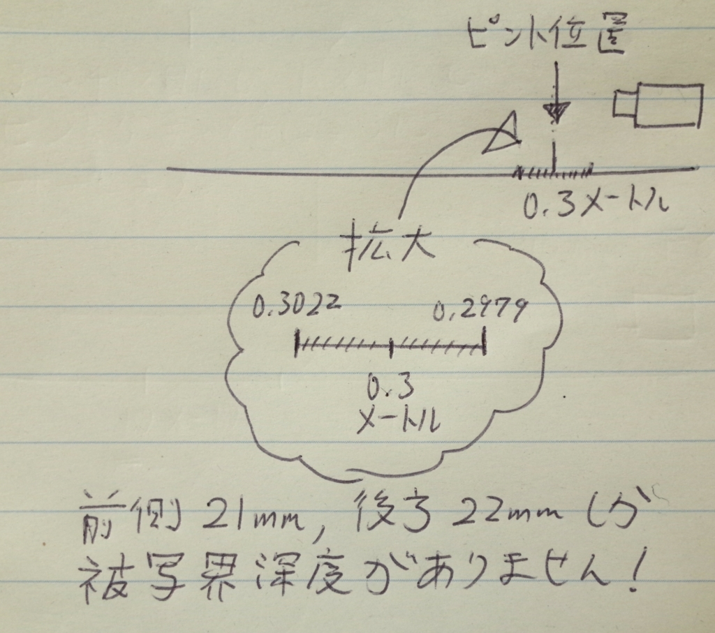 f:id:tatsumo77:20171202153304j:plain