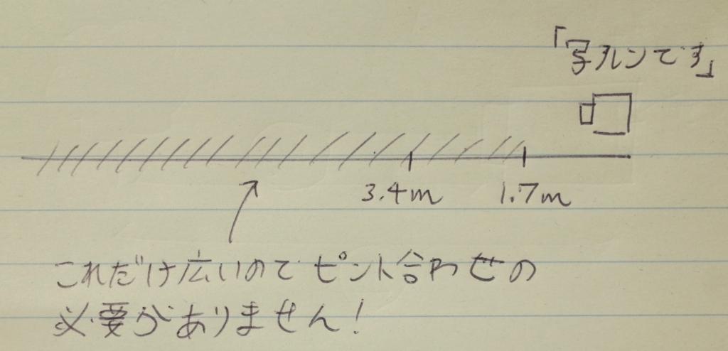 f:id:tatsumo77:20171202153708j:plain