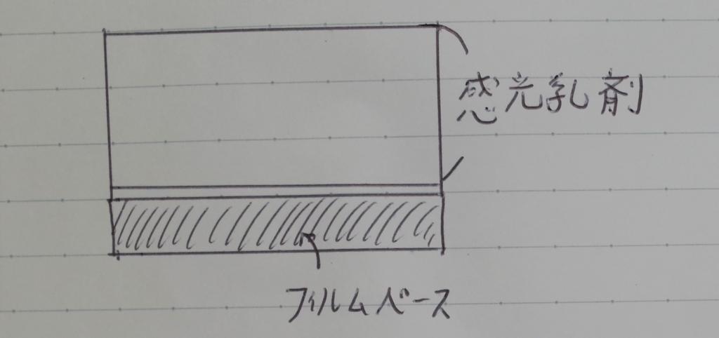 f:id:tatsumo77:20180104172033j:plain