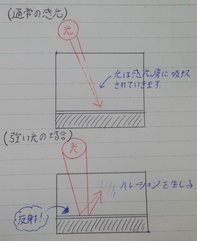f:id:tatsumo77:20180104172046j:plain