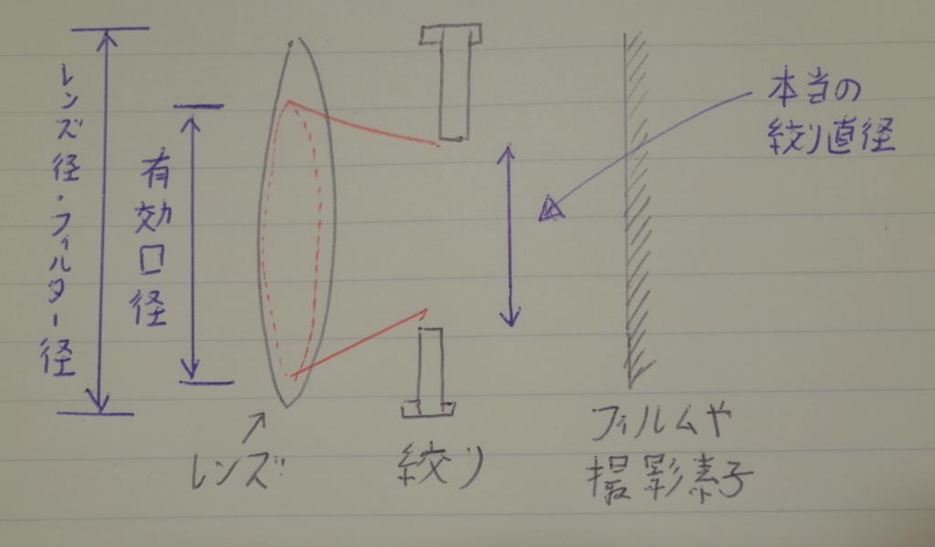 f:id:tatsumo77:20180115193853j:plain