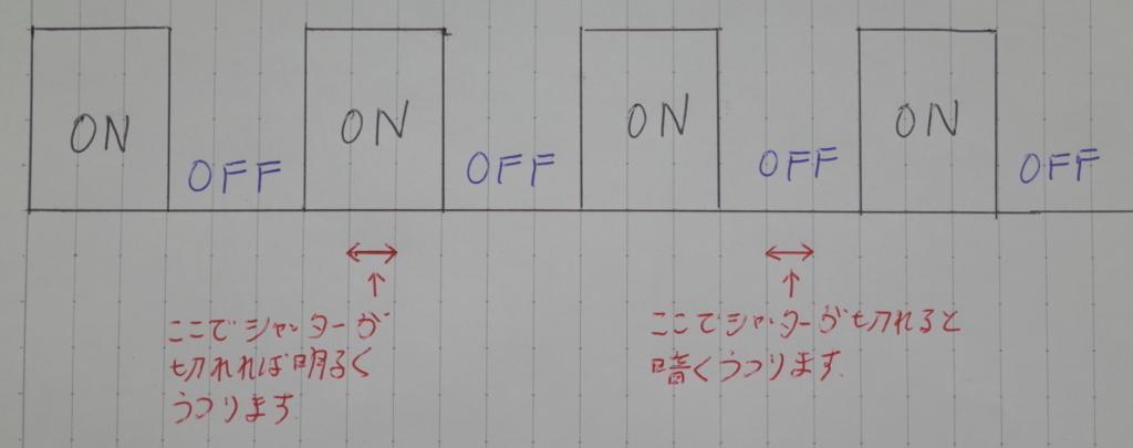 f:id:tatsumo77:20180123200442j:plain