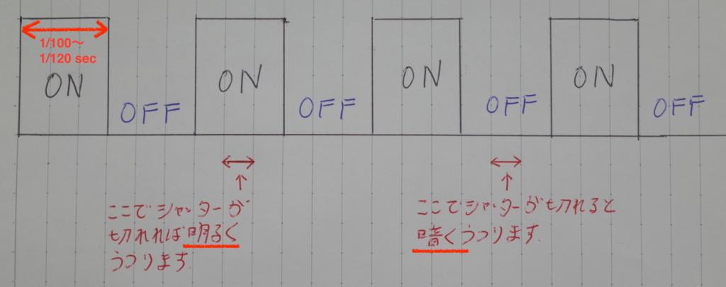 f:id:tatsumo77:20180124073455j:plain