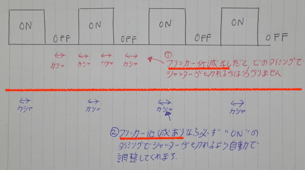 f:id:tatsumo77:20180124203010j:plain