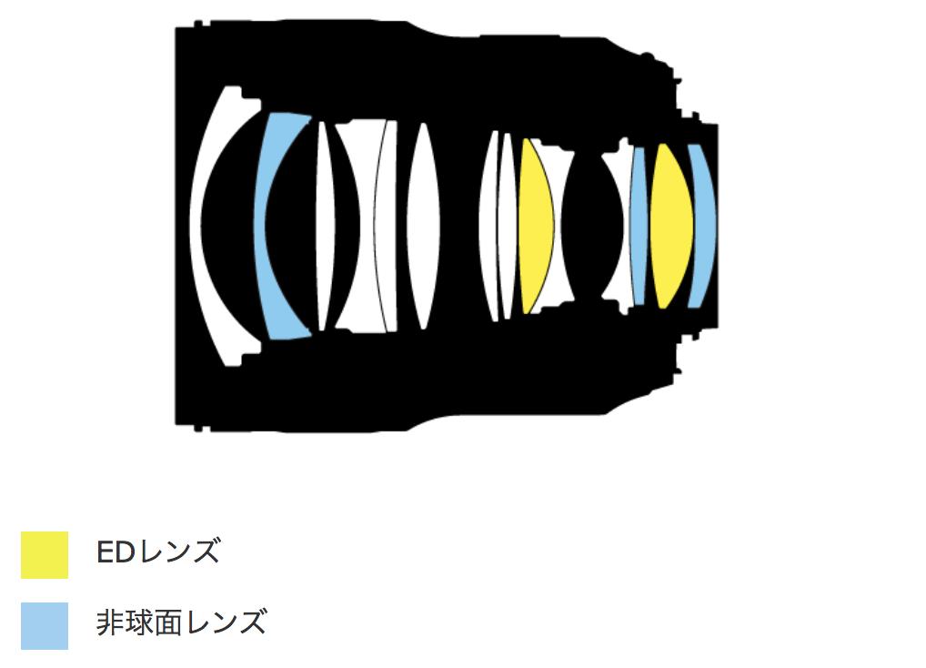 f:id:tatsumo77:20180203061351p:plain