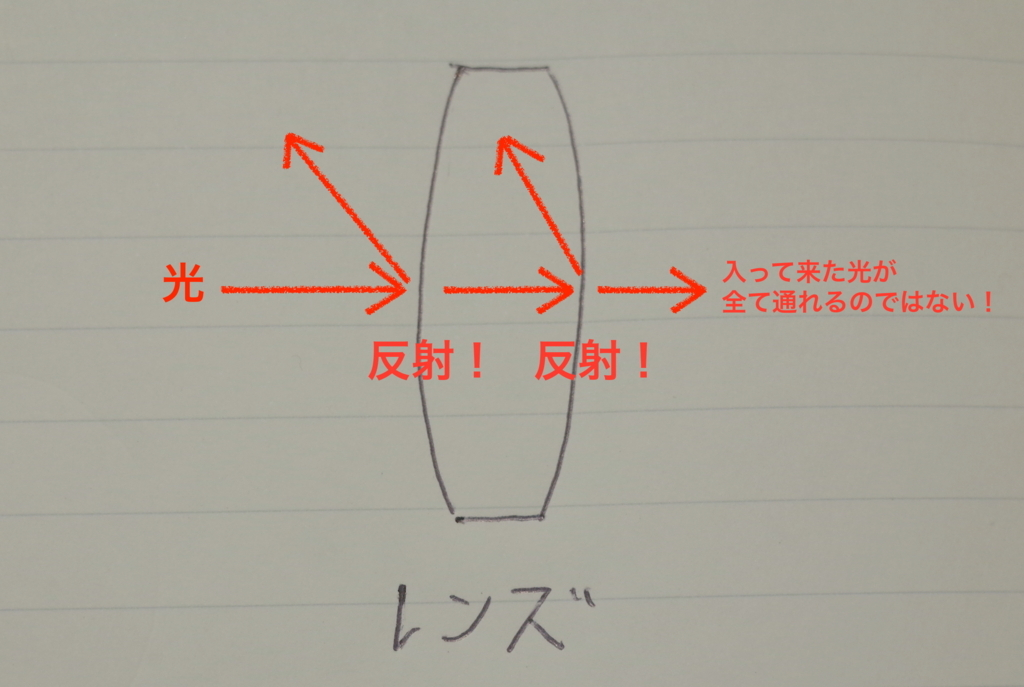 f:id:tatsumo77:20180204161311j:plain