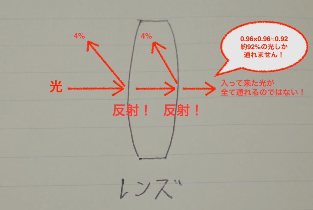 f:id:tatsumo77:20180204162808j:plain