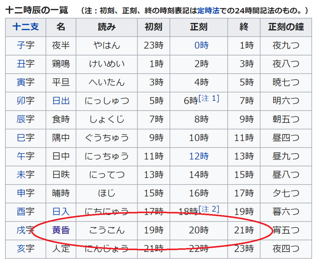 f:id:tatsumo77:20180206231004p:plain