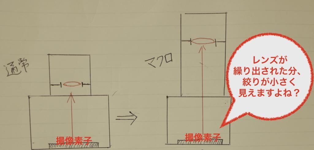 f:id:tatsumo77:20180216082914j:plain