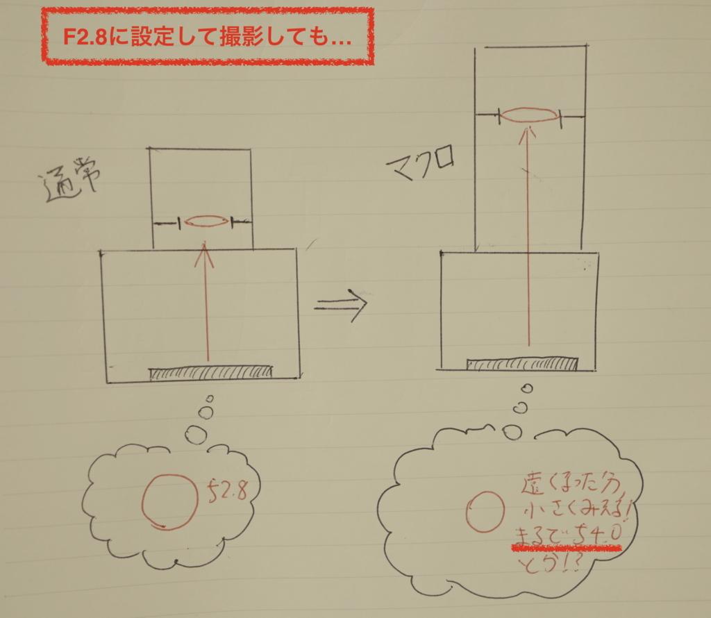 f:id:tatsumo77:20180216083158j:plain