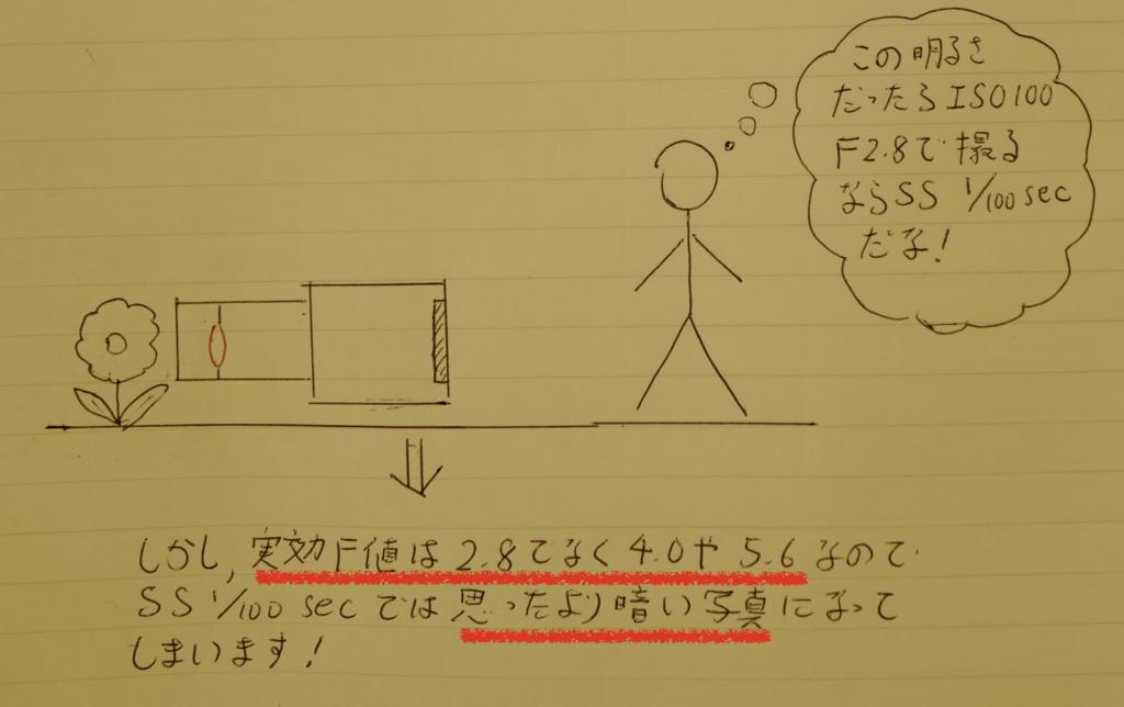 f:id:tatsumo77:20180216090302j:plain