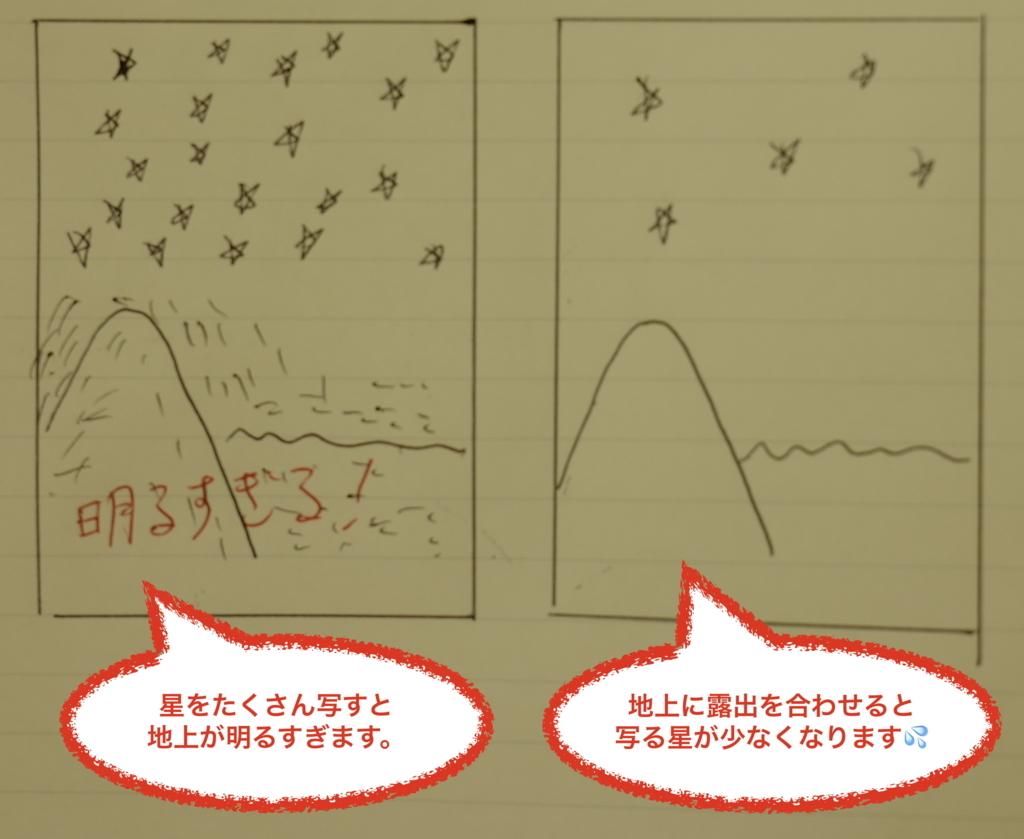 f:id:tatsumo77:20180304214026j:plain