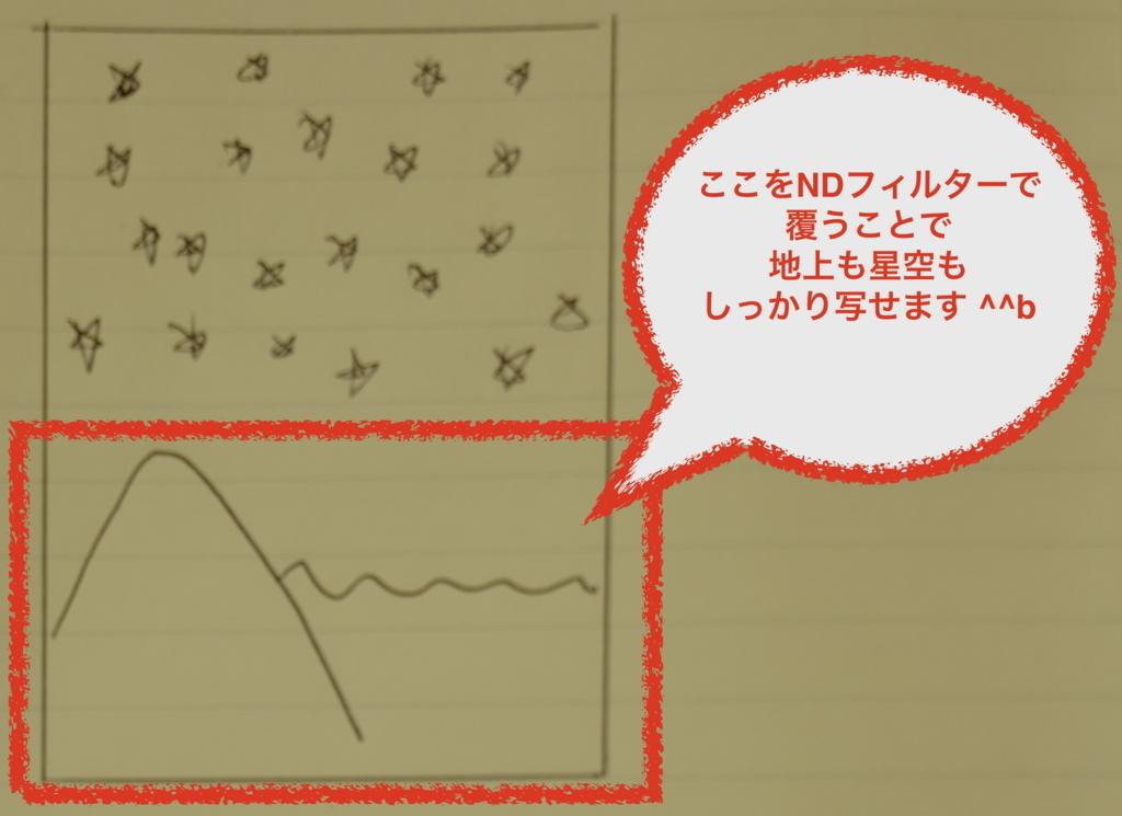 f:id:tatsumo77:20180304214215j:plain