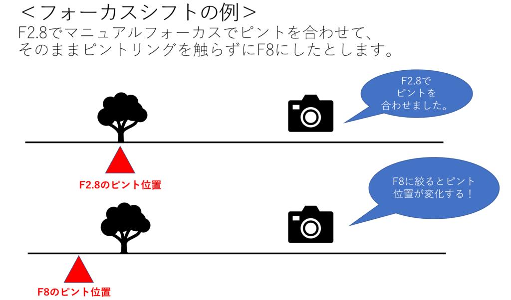 f:id:tatsumo77:20180324165429p:plain
