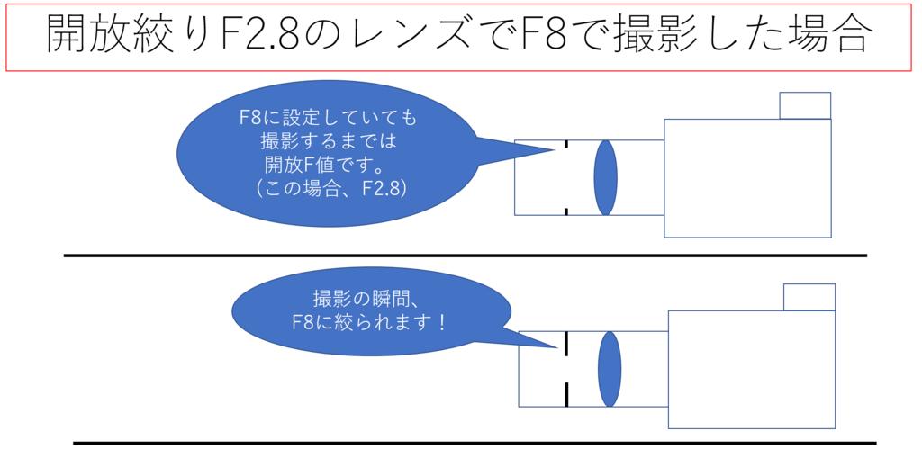 f:id:tatsumo77:20180326091941p:plain