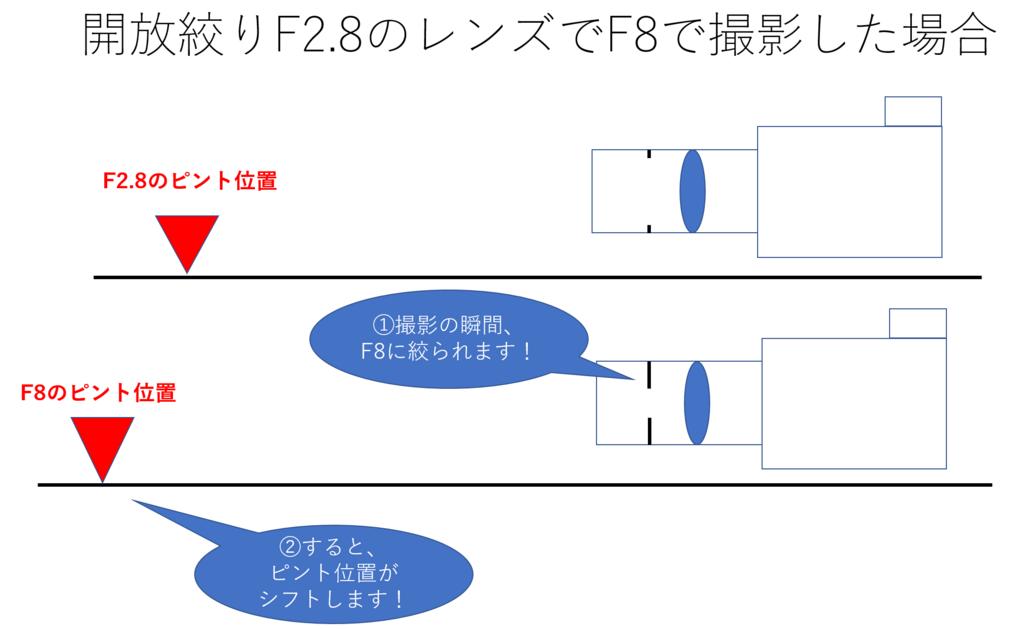 f:id:tatsumo77:20180326092100p:plain