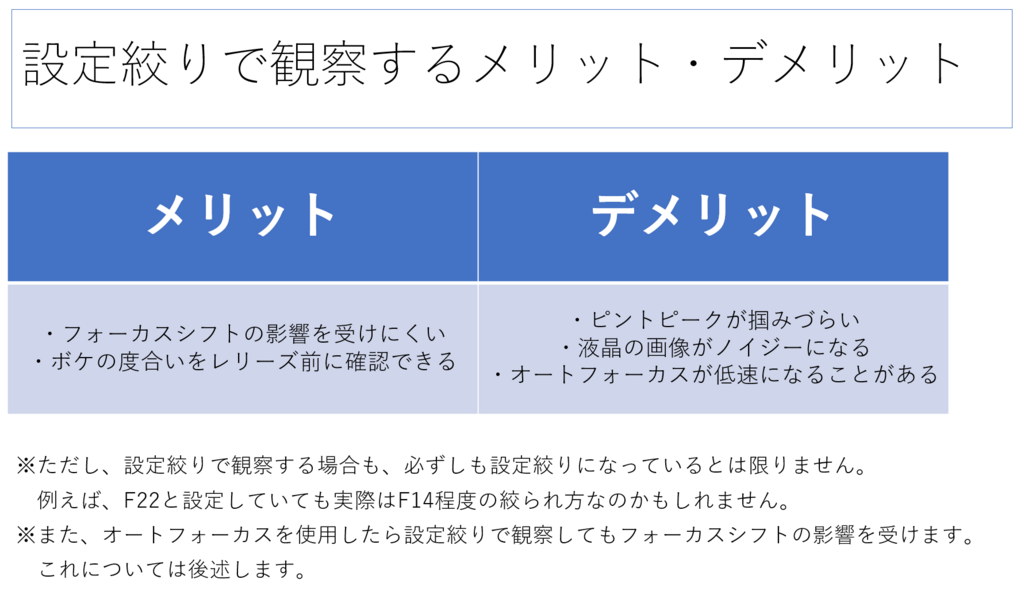 f:id:tatsumo77:20180326092442p:plain