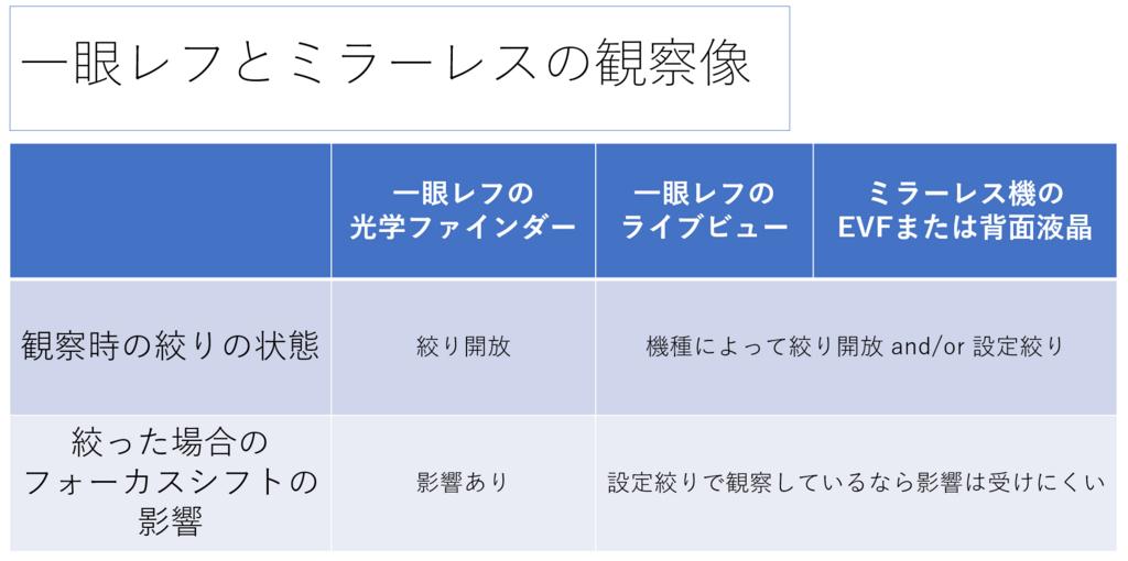 f:id:tatsumo77:20180326092724p:plain