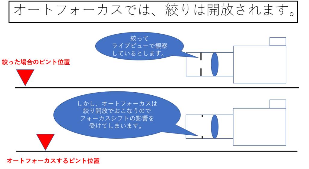 f:id:tatsumo77:20180326092857p:plain