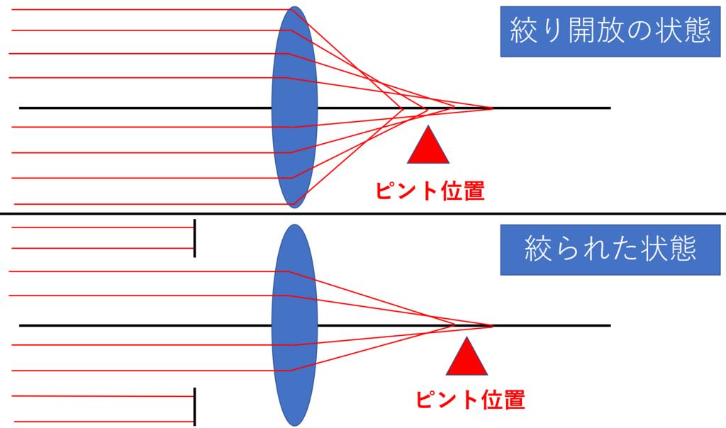 f:id:tatsumo77:20180326114143p:plain