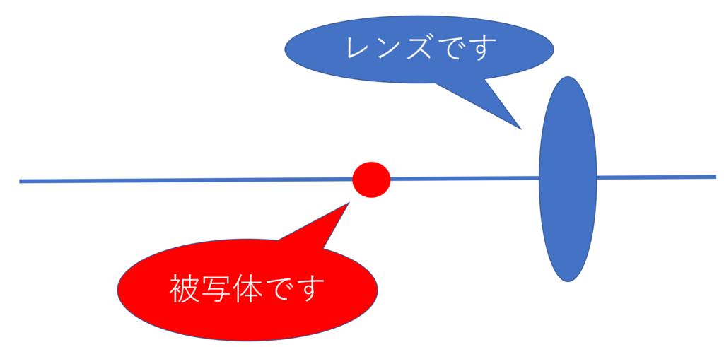 f:id:tatsumo77:20180513155211p:plain