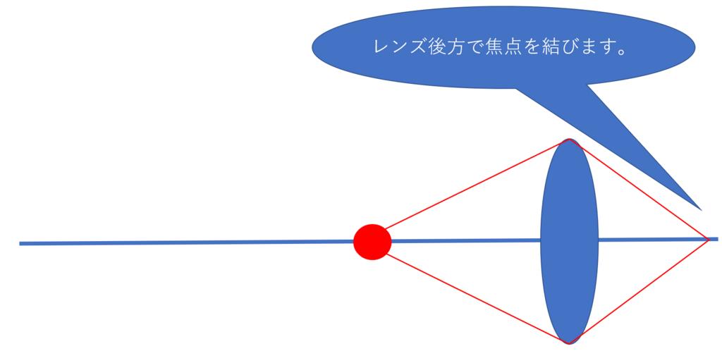 f:id:tatsumo77:20180513155220p:plain