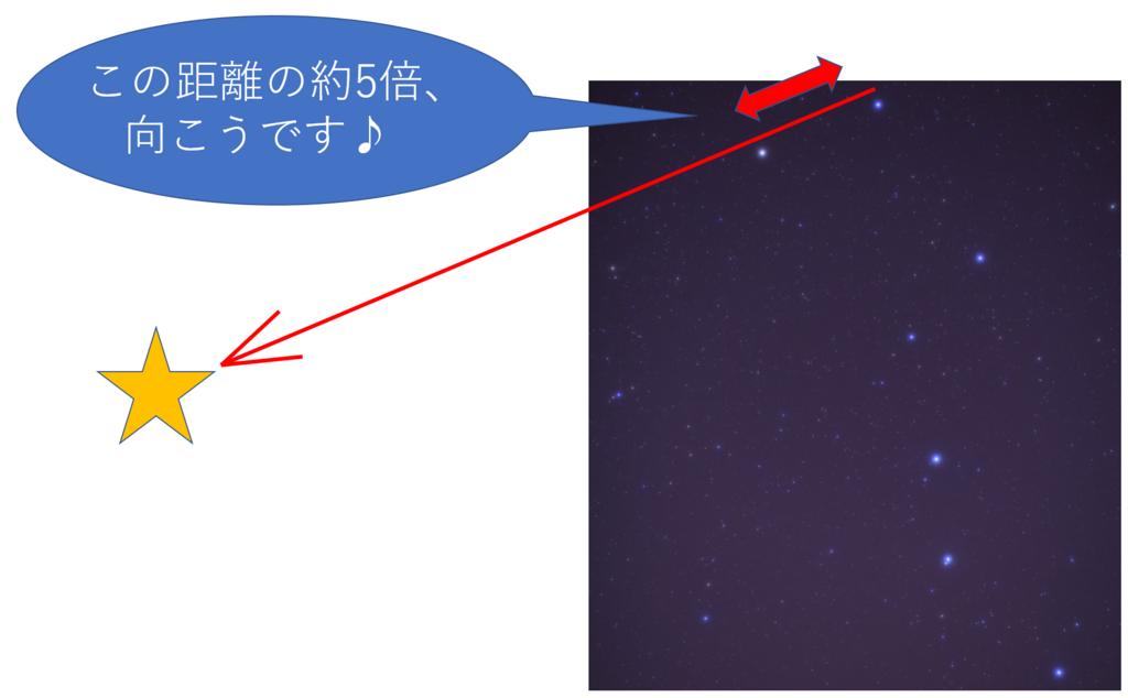 f:id:tatsumo77:20180516090453p:plain